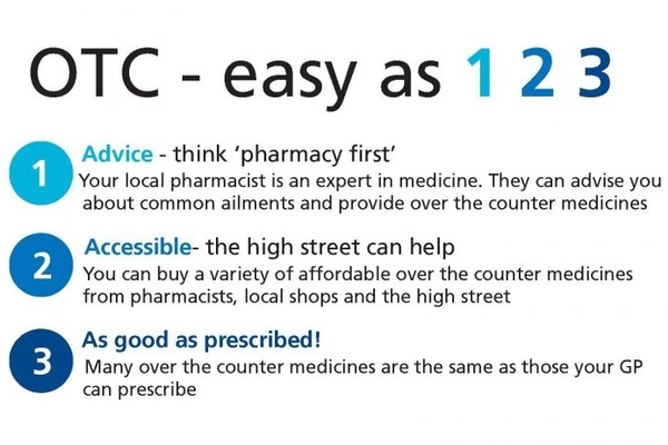 Changes to prescribing over the counter medicines